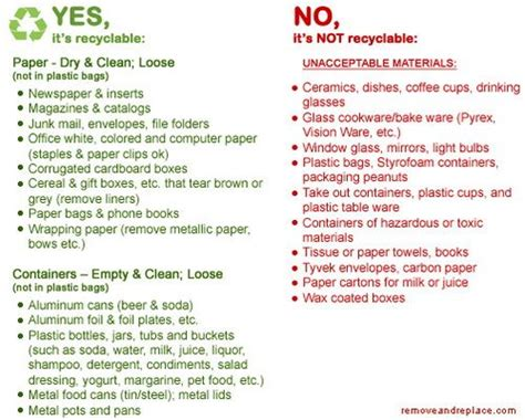 7 Tips On Recycling by The Complete Recycling List What You Can And Cannot