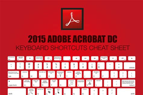 adobe acrobat dc keyboard shortcuts cheat sheet