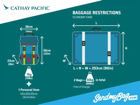 united economy baggage allowance 2017 cathay pacific baggage allowance for carry on