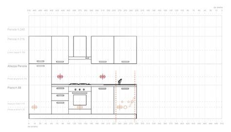 schema cucina guida impianti e rivestimenti cucina arredaclick