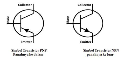 mengetahui transistor pnp dan npn perbedaan transistor pnp dan npn 28 images fungsi transistor dan cara mengukur transistor