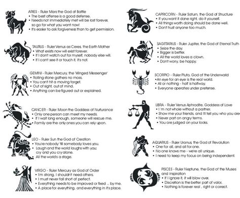 astrological sign astrology signs and quotes astrology