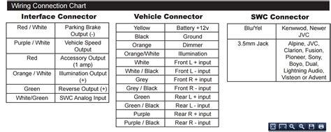 pioneer app radio wiring diagram wiring diagram with