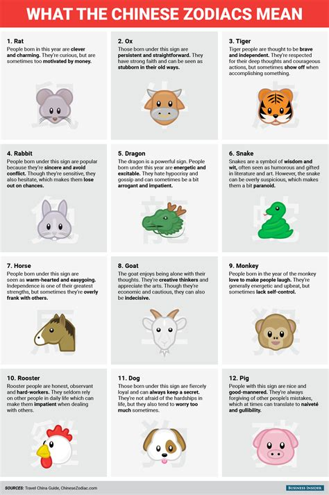 new year 2016 animal meaning happy new year this is what the zodiac
