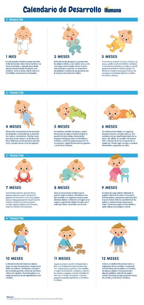 Calendario Prenatal Calendario Beb 233 Bebes De Marzo De 2015 εїз Babycenter