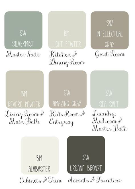 17 best ideas about paint color combinations on paint color palettes seeds color