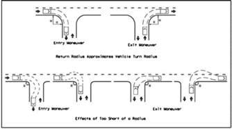 roadway design manual driveway design principles