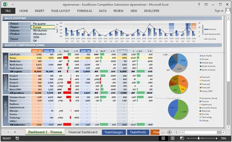 dashboards in excel templates 20 images confira 10