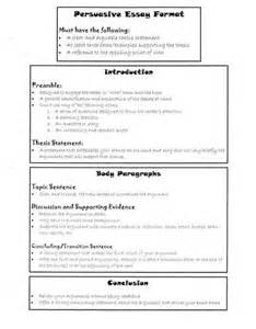 Types Of Formats For Essays by Types Of Essays Learn About Different Essay Types Essay Type