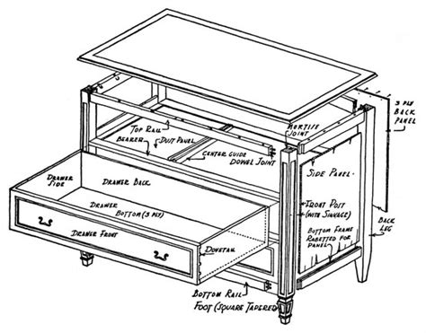 Dresser Construction by Diagram Of Chest Of Drawers Construction Reference