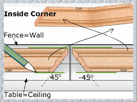 how to cut crown molding for corner cabinets how to cut crown molding corners on kitchen cabinets