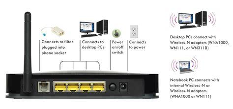 reset verizon fios parental controls wireless n 150 router w dsl modem amazon ca computers