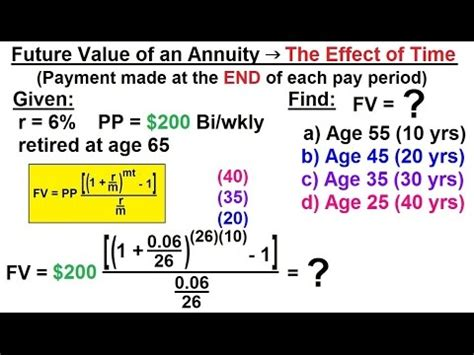 Pre Mba Math Review by Business Math Finance Math 12 Of 30 Future Value Of An