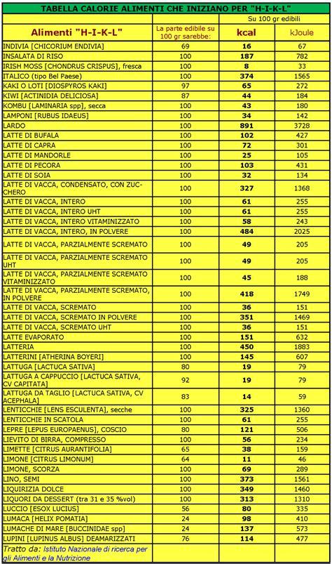 alimenti calorie tabella tabella calorie alimenti h i k l