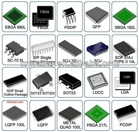 integrated circuit types types of integrated circuit packages 28 images integrated circuit package types vintage