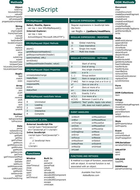 Javascript Mat by Links To Web Development Sheets Mac Lab An Apple