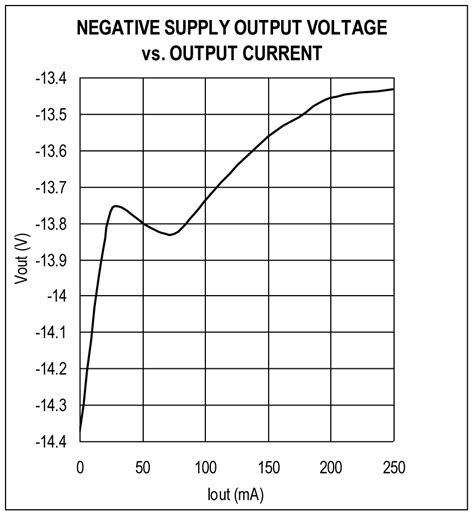 inductor reduce voltage inductor output voltage 28 images analysis of four dc dc converters in equilibrium