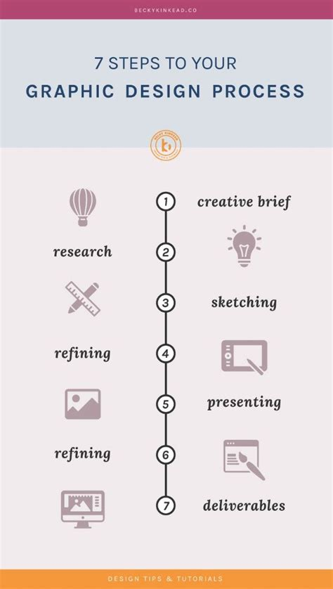 visual communication design process steps top 25 best graphic design projects ideas on pinterest