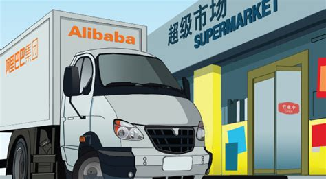 alibaba logistics logistics archives ivey business review jason cao
