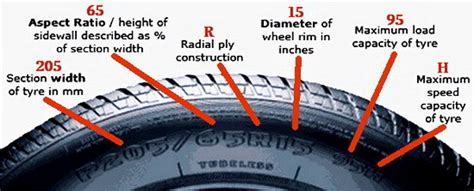 car tire numbers explained    numbers  removeandreplacecom