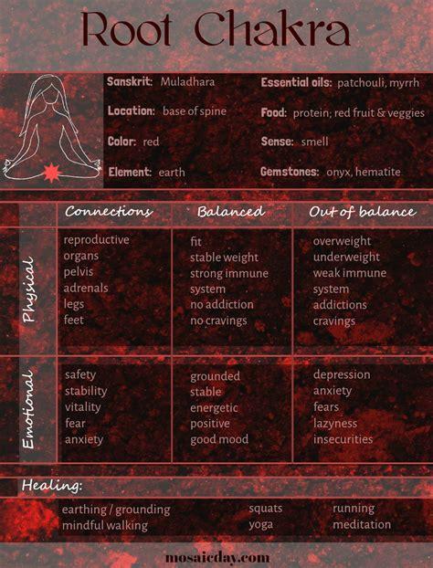 root chakra opening root chakra muladhara for health and abundance