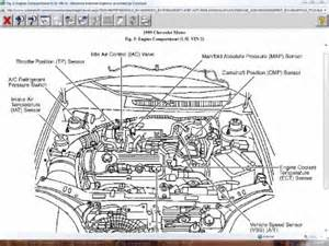 2001 chevy malibu exhaust system diagram 2001 free engine image for user manual