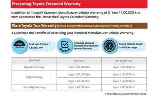 Toyota Standard Warranty Toyota To Offer 7 Years Of Extended Warranty Cardekho