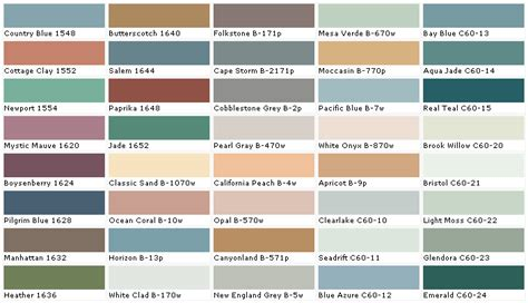 behr interior paint color chart