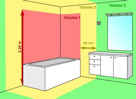 Spot Salle De Bain Ip65 #1: spot-encastrable-led-ip65-salle-de-bain-douche-norme-nc.jpg