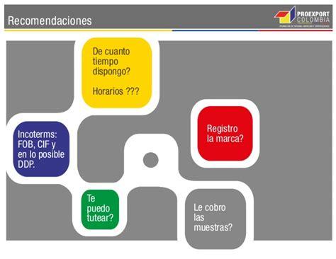 Fact Pattern En Español | oportunidades en espa 241 a para el sector manufacturas junio 2013