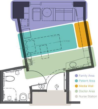 hospital room design layout acute care patient room ucsf medical center at mission
