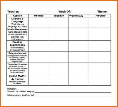 creative curriculum lesson plan template toddler lesson