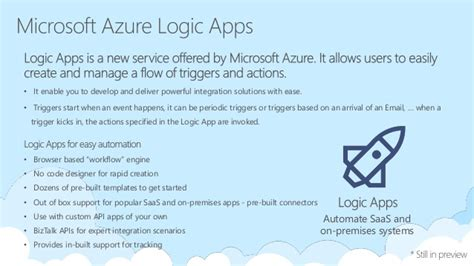 using polly for your net retry logic app vnext 2015 12 02 webc microsoft azure logic apps