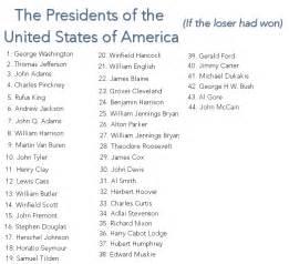 List u s presidents john tyler overview name john images frompo