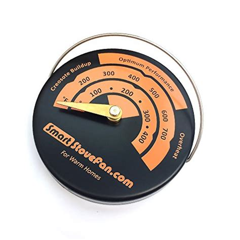 fans to circulate heat circulate heat 220 cubic feet minute eco heat powered