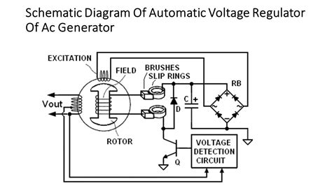 ac generator voltage regulator wiring diagram wiring