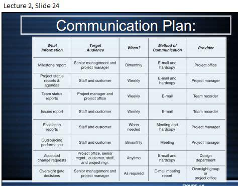 comprehensive emergency management plan template 35 best images about mrktg plan info on models