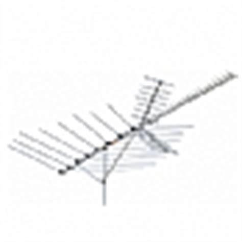 channel master cm 3020 fringe advantage tv antenna at tigerdirect