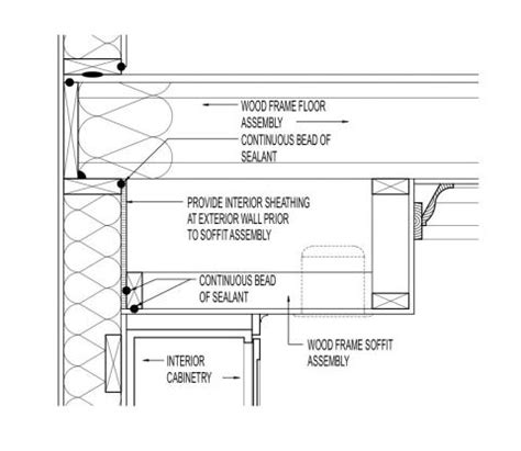 Dropped Ceiling Detail by Dropped Ceiling Soffit Below Unconditioned Attic Building America Solution Center