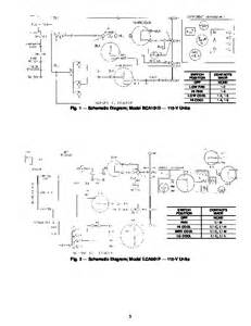 download air carrier conditioner manual oztracker