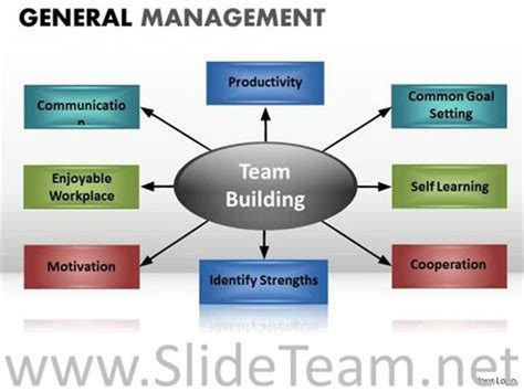 What Is Team Building Ppt Cominyu Info Cominyu Info Team Building Powerpoint Presentation Ppt