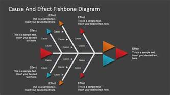 Cause And Effect Diagram Template by Flat Fishbone Diagram For Powerpoint Slidemodel