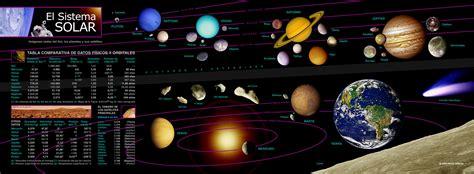 imagenes sorprendentes del sistema solar infograf 237 a el sistema solar ciudad futura
