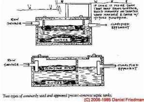 home design basics pdf septic system design basics choosing septic tank size absorption system size basic septic