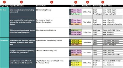 10 free content strategy editorial calendar templates