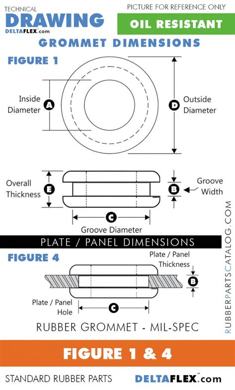rubber st size guide ms35489 14 mil spec rubber grommet