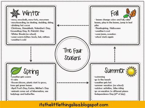 Winter Season Essay For Class 8 by It S The Things Opinion Writing In Second Grade The Four Seasons Powerpoint Project