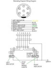trailer wiring diagram 5 core south africa images