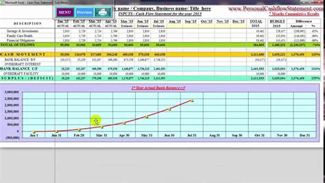 personal flow spreadsheet template personal flow statement tutorial how it works