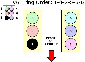 2005 Ford F150 5 4 Firing Order Solved 2002 F150 4 6 Need A Firing Order Where Is Fixya